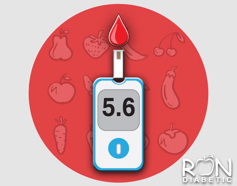 Баланс сахара (глюкозы) в крови