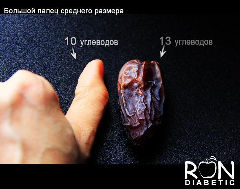 Большой палец среднего размера = 10 углеводов