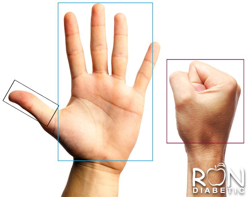 Как мы измеряем продукты: большим пальцем, ладошкой, кулаком