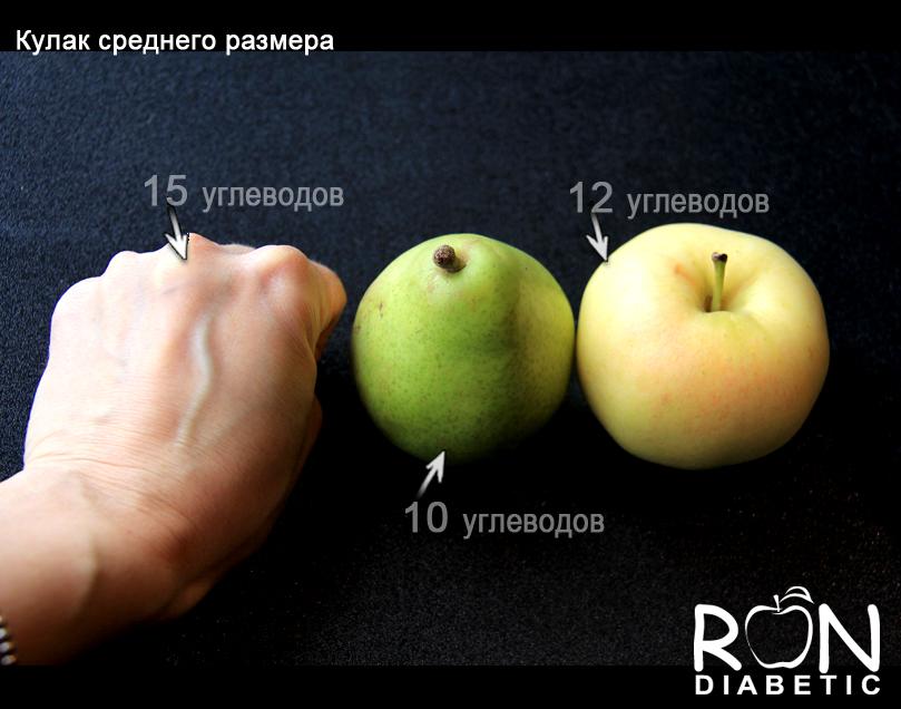 Кулак среднего размера = 15 углеводов