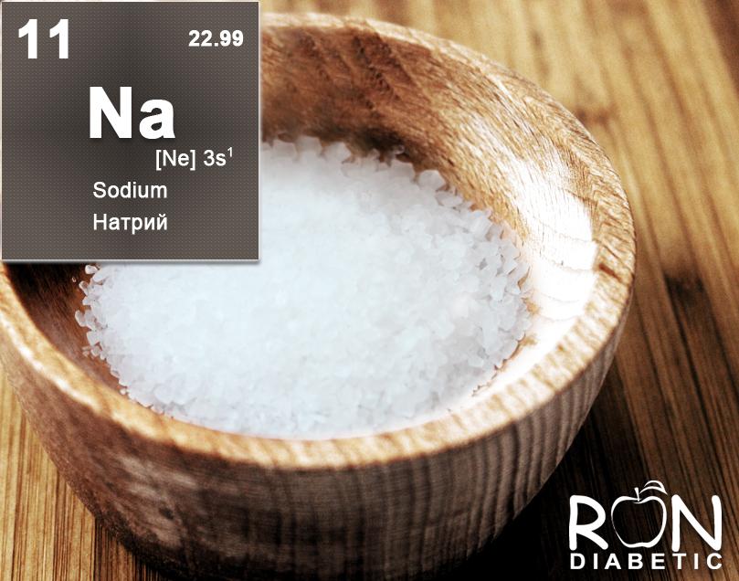 Натрий (sodium) в нашем рационе: польза и вред